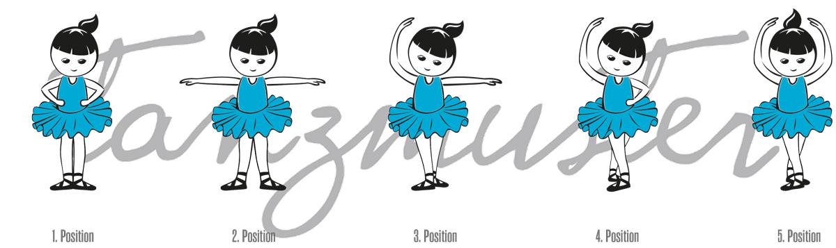 Die fünf klassischen Ballettpositionen im Überblick